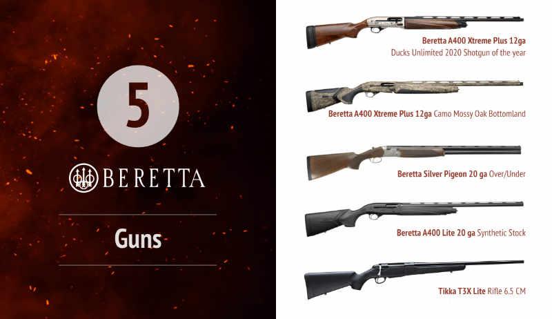 Beretta Prizes
